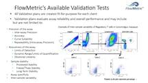 Flowmetric assay validation checklist