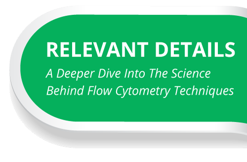 Relevant Details: Flow Cytometry