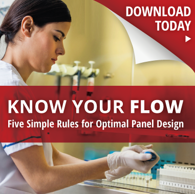 Rules for optimal panel design