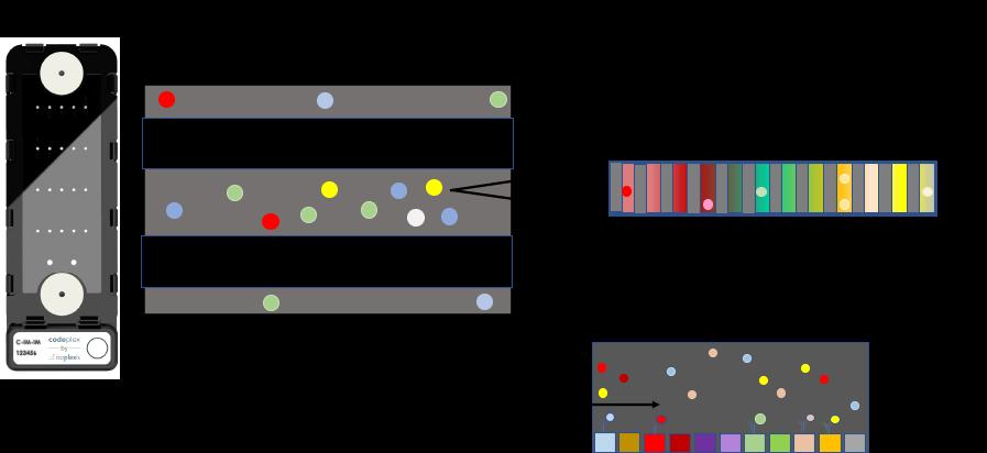 CodePlex Barcoded Chip Design: Small Bulk Sample Multiplex ELISA Cytokine Capture